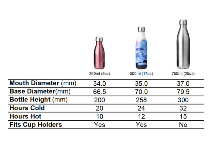 dimension of cola shaped water bottles