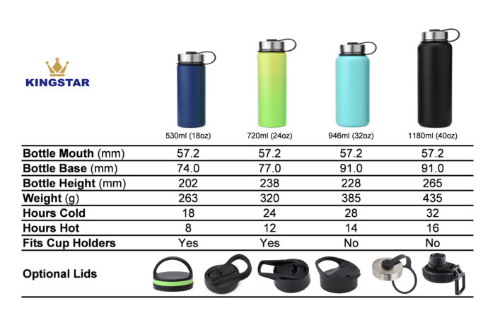 insulated durable powder coated wide mouth water bottle with stainless steel data