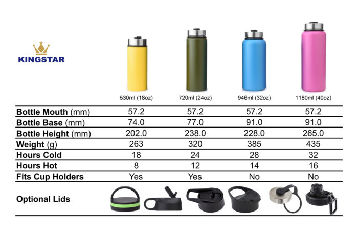 reusable double-wall coper plated vacuum insulated water bottle wide mouth
