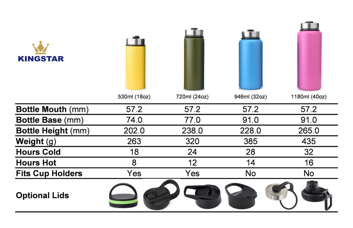 wide mouth water bottle with handle stainless steel cap