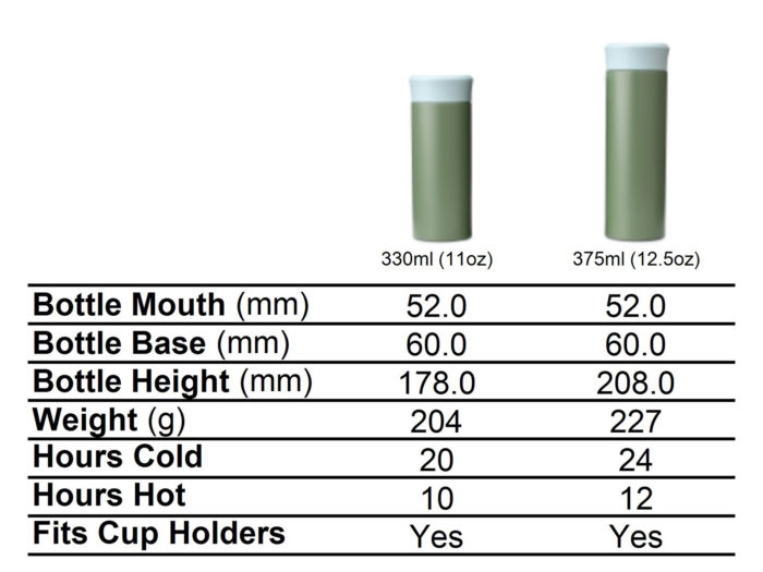 insulated stainless steel lightweight water bottle sizing