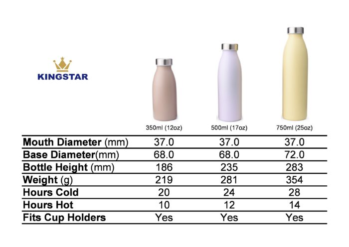 insulated stainless steel milk bottle